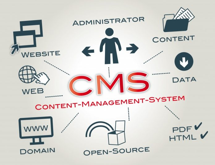 content management